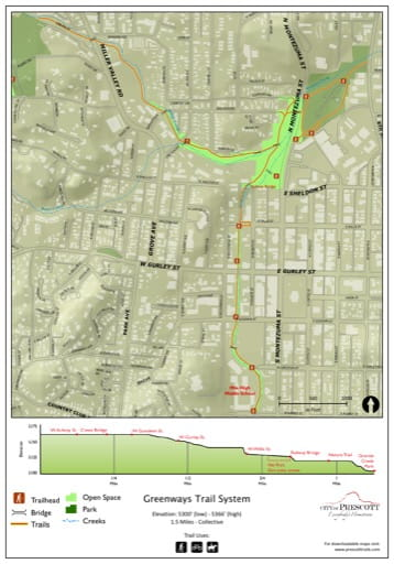 Map of the Greenways Trail System near the City of Prescott in Arizona. Published by the City of Prescott.