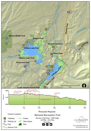 Map of Prescott Peavine National Recreation Trail near the City of Prescott in Arizona. Published by the City of Prescott.
